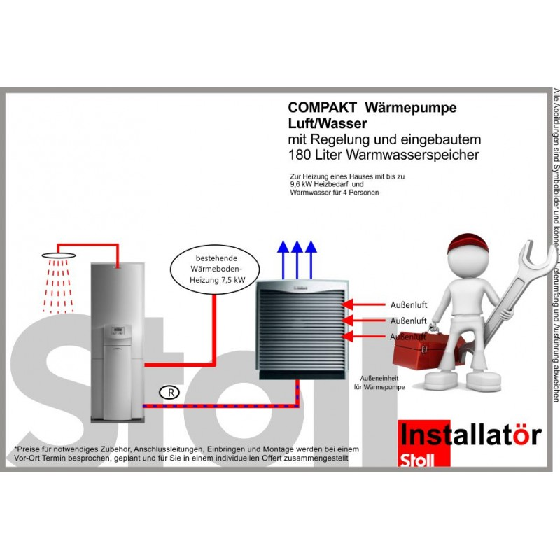 montagepaket vaillant kompakt luft w rmepumpe. Black Bedroom Furniture Sets. Home Design Ideas